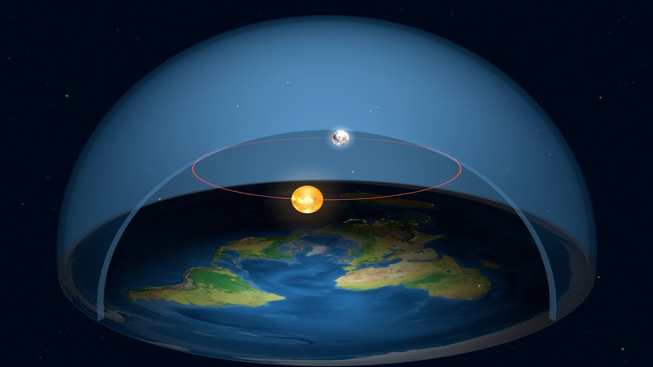 Купол над Землей – гипотеза Джули По